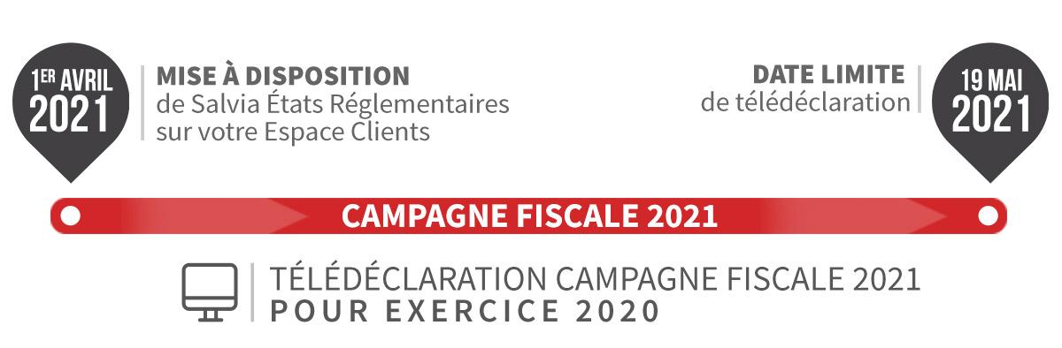Calendrier de la campagne fiscale 2021